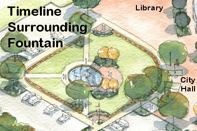 Timeline surrounding fountain